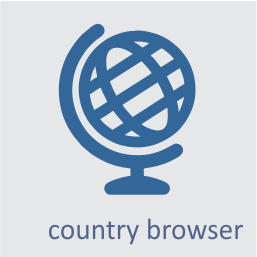 Country Browser